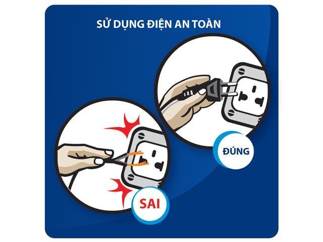 Bạn có nắm được tầm quan trọng của khóa học an toàn điện?