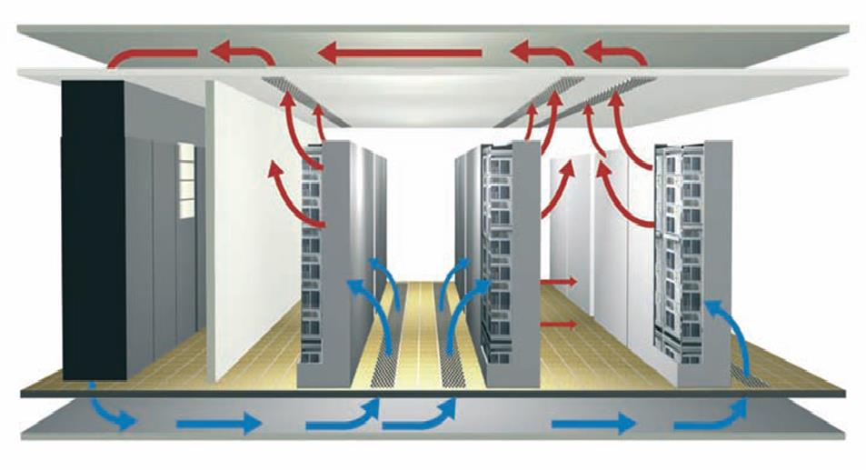 Điểm danh 7 sự cố thường gặp trong quá trình vận hành hệ thống lạnh